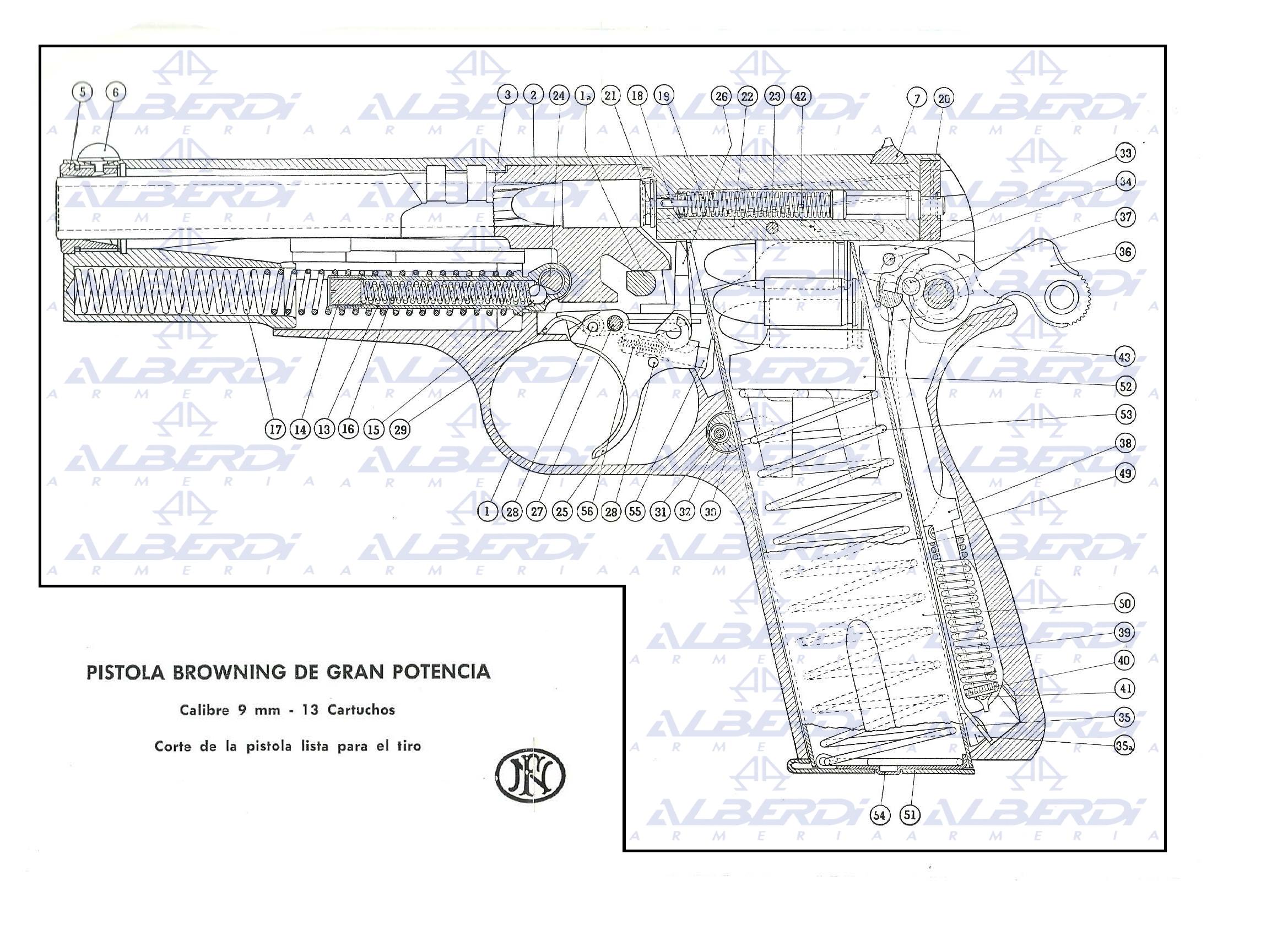 Piezas y conjuntos de piezas de recambio para las pisatolas FN BROWNING modelo GP-HP