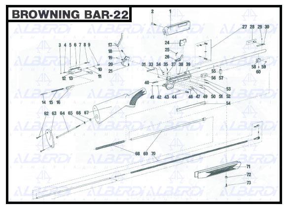 Carabina Browning modelo BAR22
