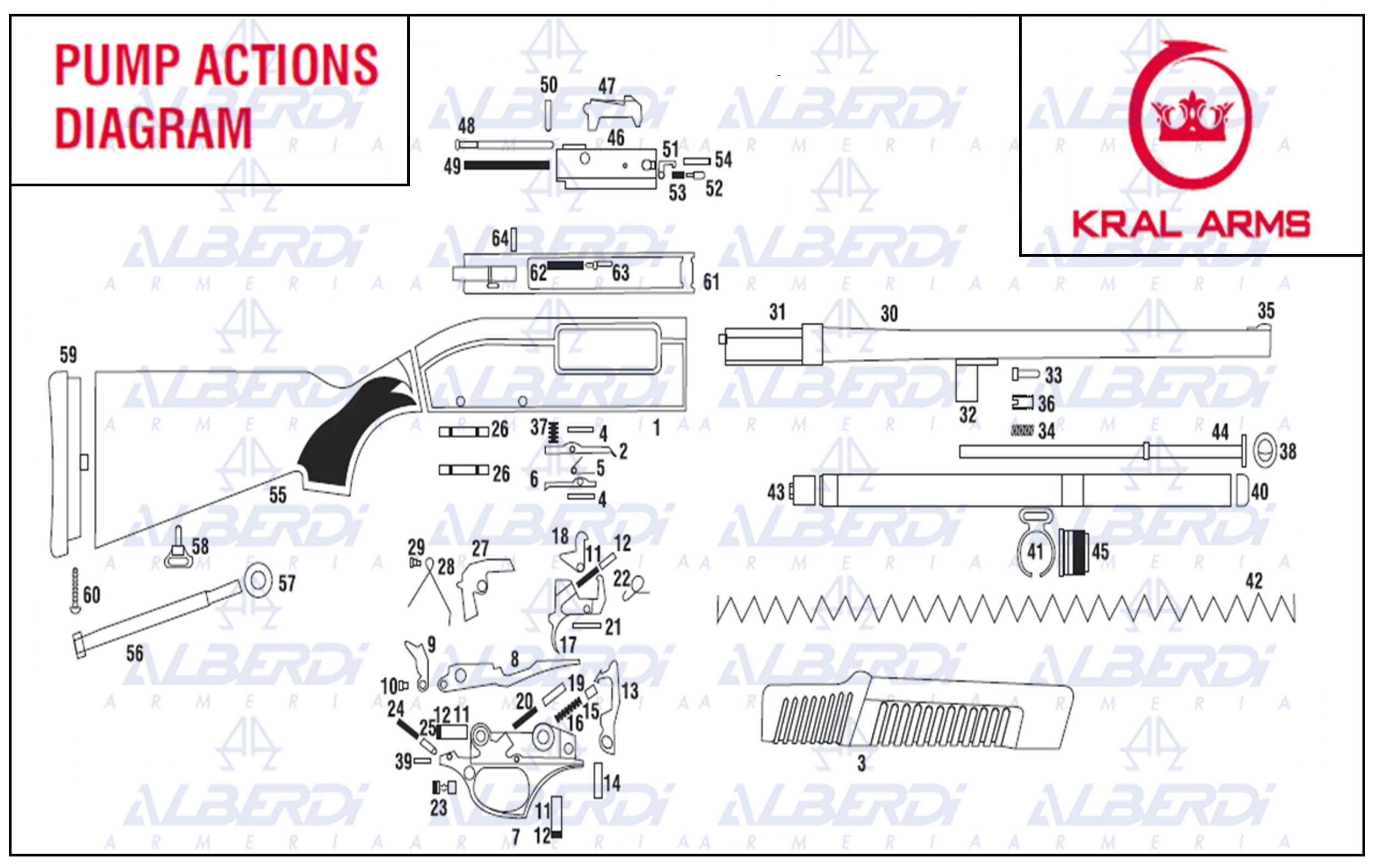 Kral Pump Action 002 Agua